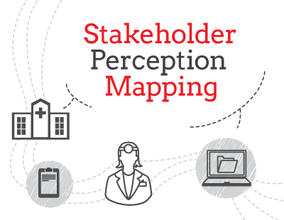 Stakeholder Perception Mapping